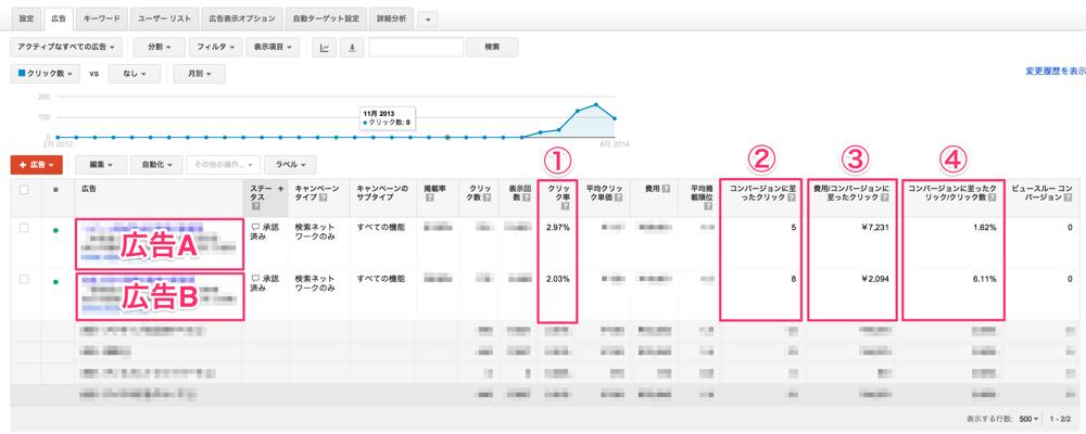 ネイルサロンの広告のデータの掲載例